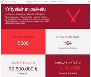 Yrityslainat.fi - Oikea ratkaisu yrityksesi kasvattamiseen!